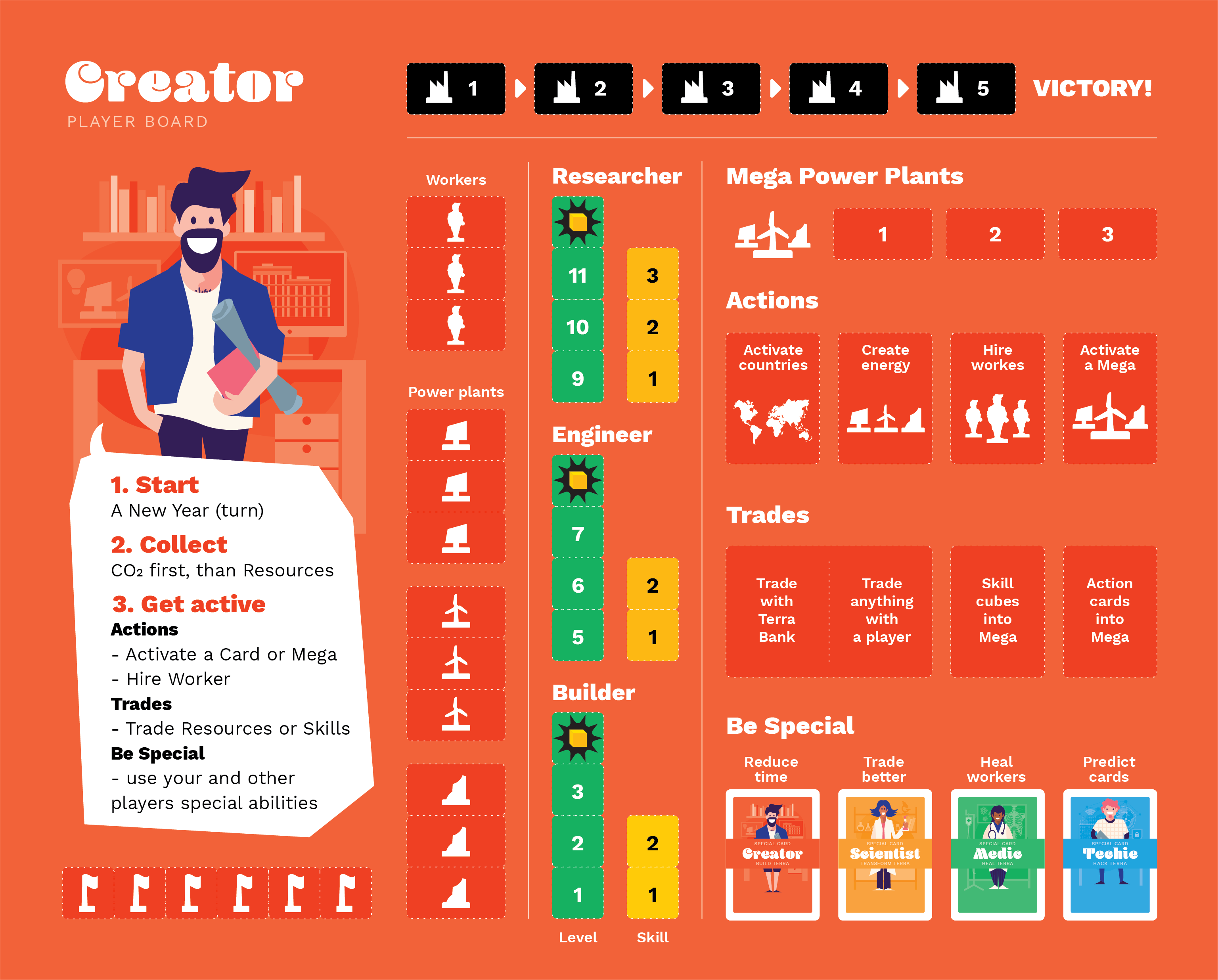 Player-Board-Creator-Male.png