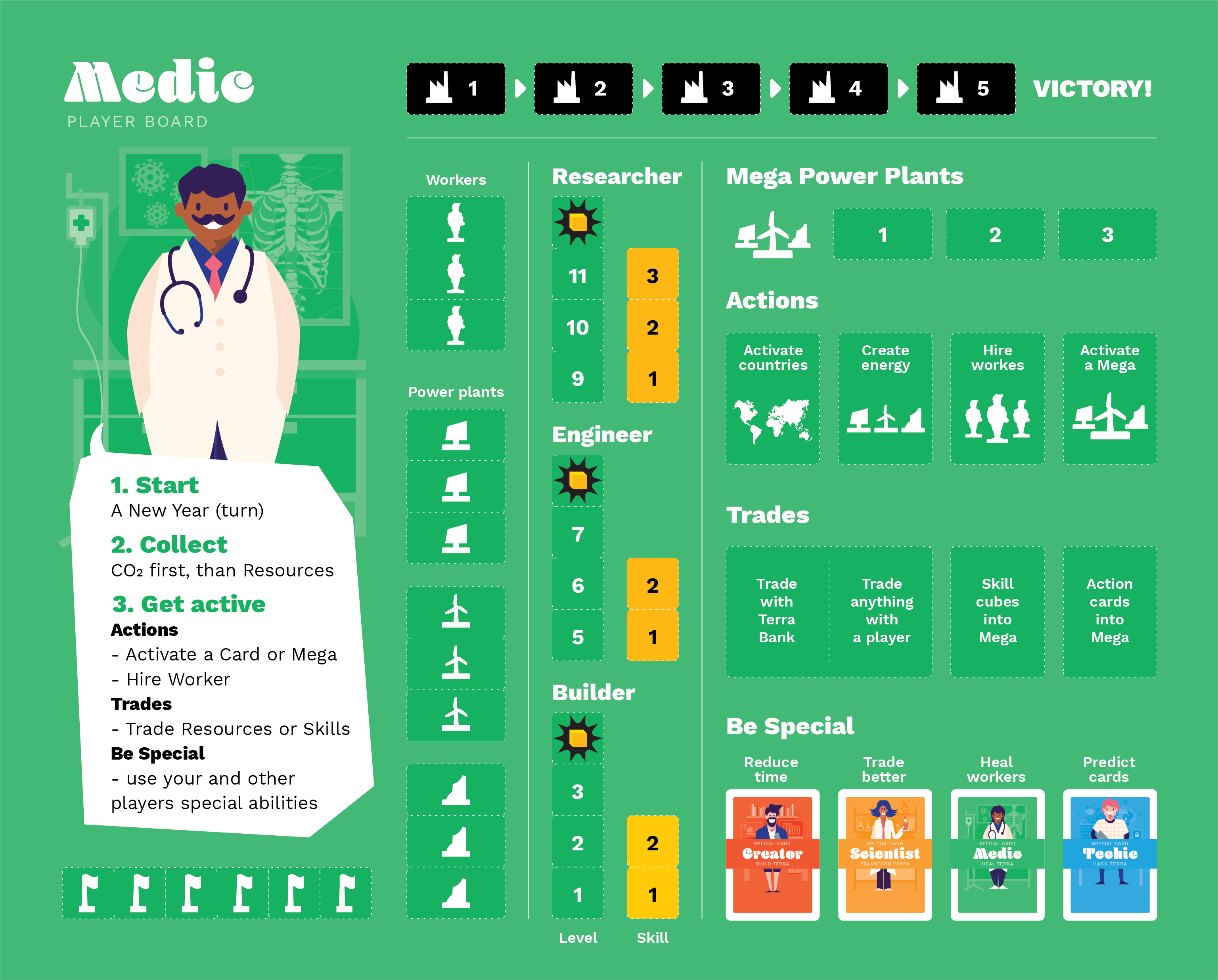 Player-Board-Medic-Male.png